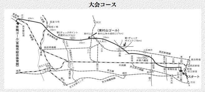 新宿から青梅までの価値歩き大会コース