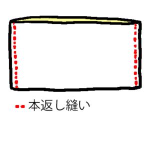 ホットパッドの作り方1