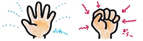 マクロの陰陽のイメージを示したイラスト