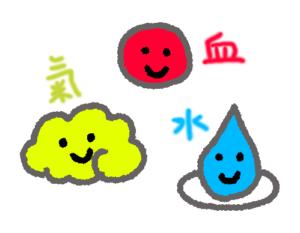 気血水のイラスト